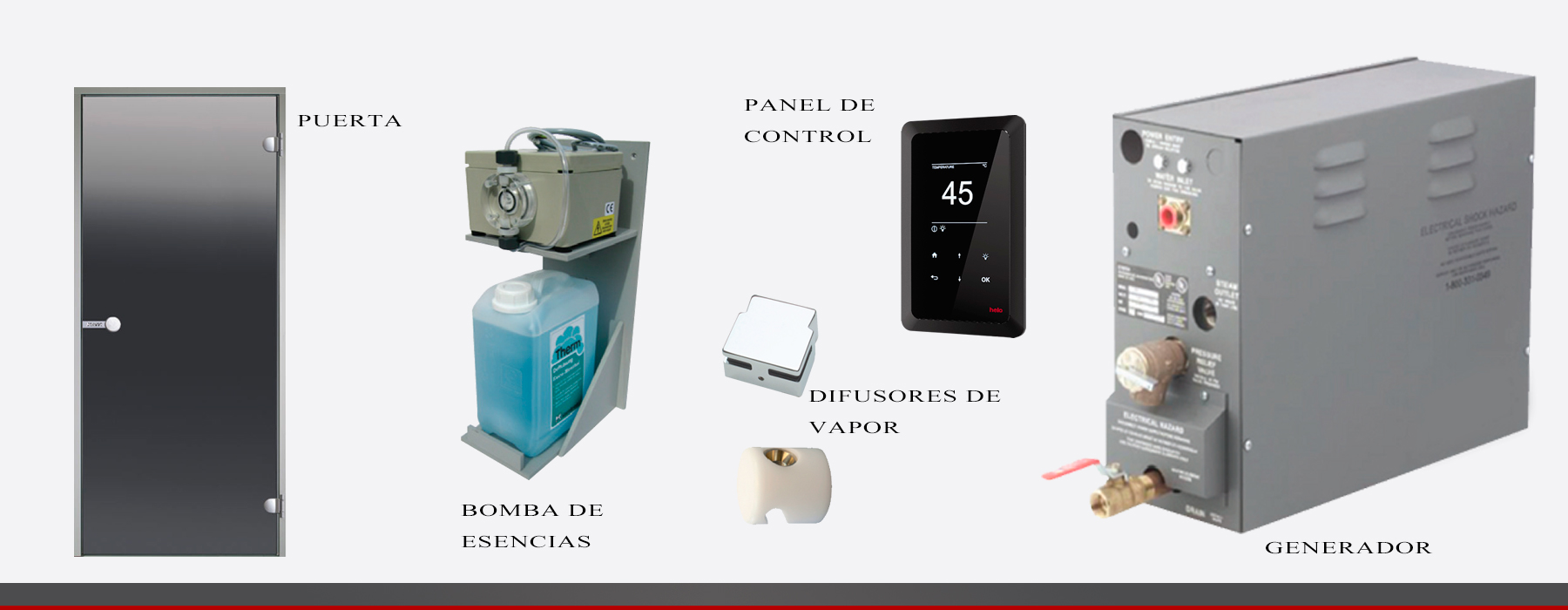Baño Turco Funcionamiento:Generadores de Vapor